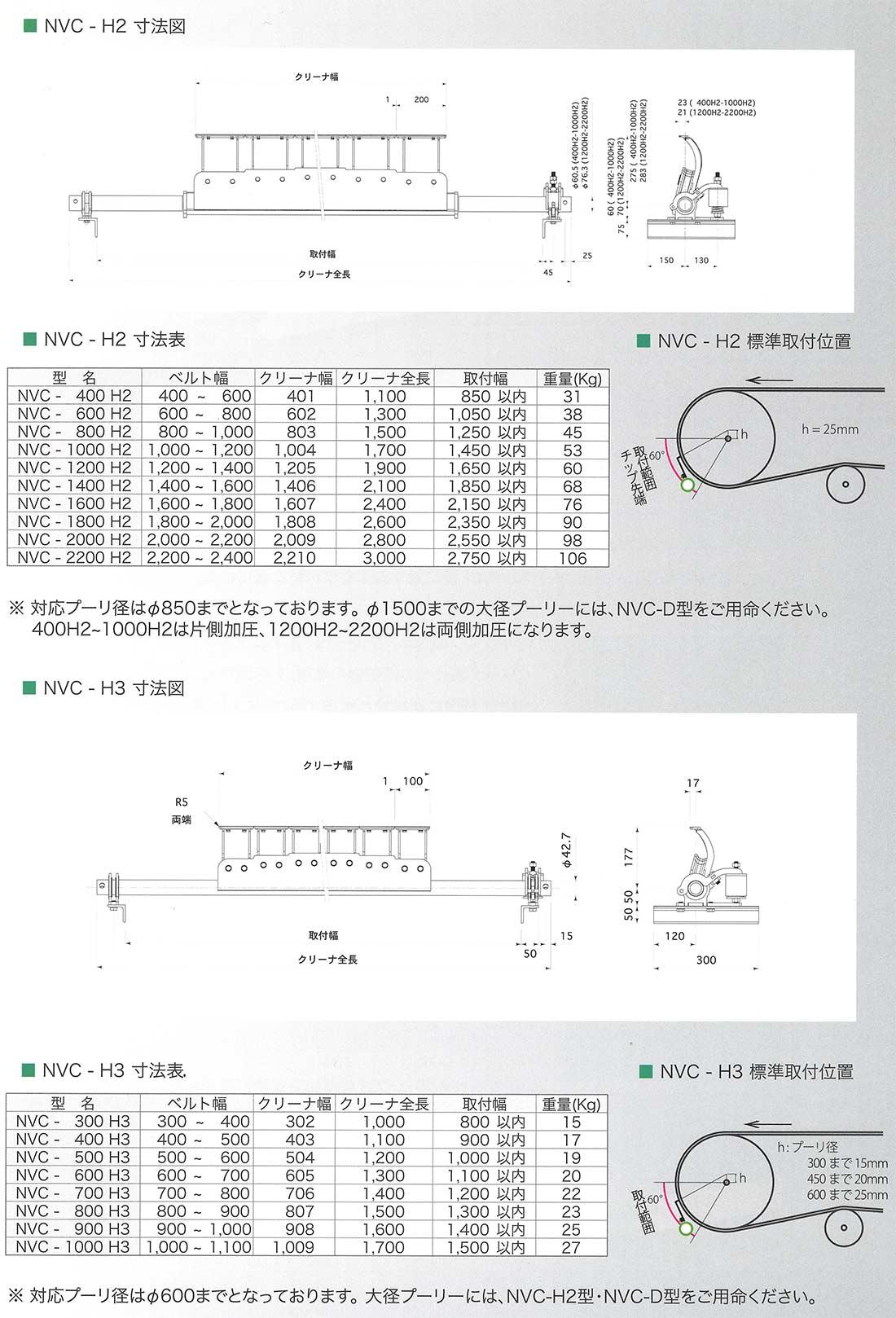 ヘッドクリーナ(NVC-H2・H3)